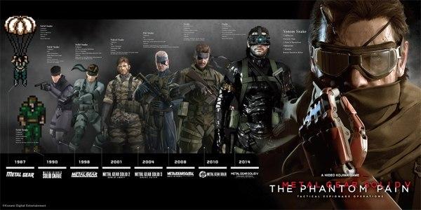 Evolución  gráfica de Solid Snake y Metal Gear Solid