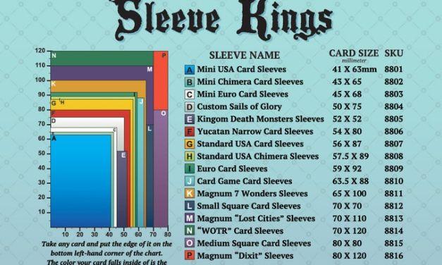 El extraño mundo de las micas (o fundas) para cartas