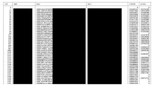 Captura de pantalla de la base de datos, editada para proteger datos. (Imagen: TechCrunch)