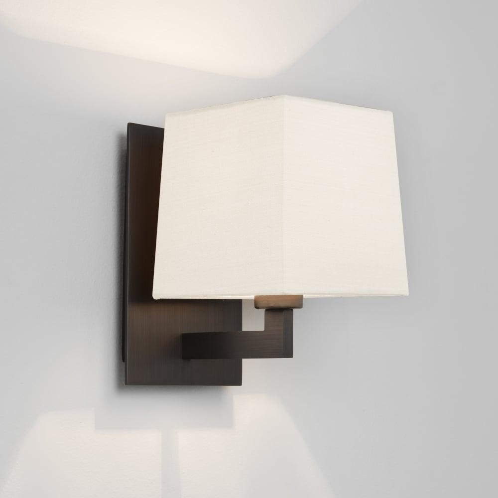 10 Benefits of using Wall light shades