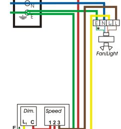 harbor breeze ceiling fan wiring photo 10 hunter fan wiring schematic diagram hunter ceiling fan pull [ 1921 x 2997 Pixel ]