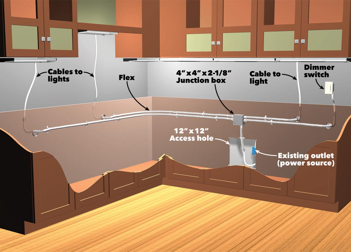 safely install under cabinet lighting