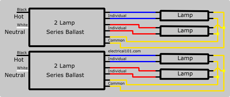 4 lamp ballast 3 t5 emergency ballast wiring diagram iota emergency ballast wiring iota i 320 wiring diagram at fashall.co
