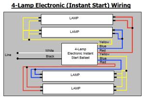 4 lamp ballast | Warisan Lighting