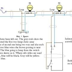 Light Fixture Wiring Diagram Uk Of The Life Cycle Strawberry Bathroom 1so Lektionenderliebe De A Circuit Irg Preistastisch U2022 Rh Pull Switch