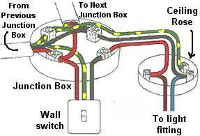Pleasant 25 Landscape Lighting Wiring Junction Pictures And Ideas On Pro Wiring 101 Kniepimsautoservicenl