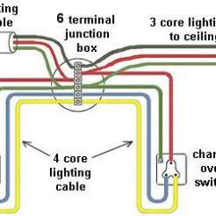 2 Gang Light Switch Wiring Diagram Australia Vrcd400 Sdu A Fitting In Great Installation Of How To Install Ceiling Junction Box Warisan Lighting Changing Connecting