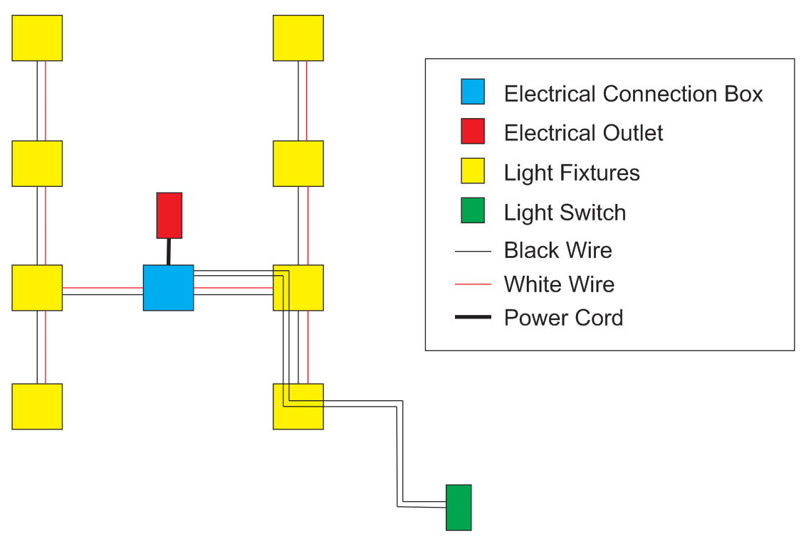 how to wire a shop diagram Shop Wiring Diagram wiring diagram for shop lights shop wiring diagrams