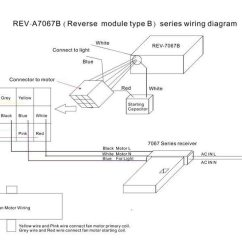 Hunter Ceiling Fan Wiring Diagram With Remote Control Hps Sentinel G Checking Your Hampton Bay To Avoid Misfortune | Warisan Lighting