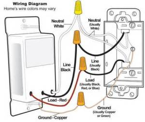Harbor breeze ceiling fan wiring  12 methods to give you