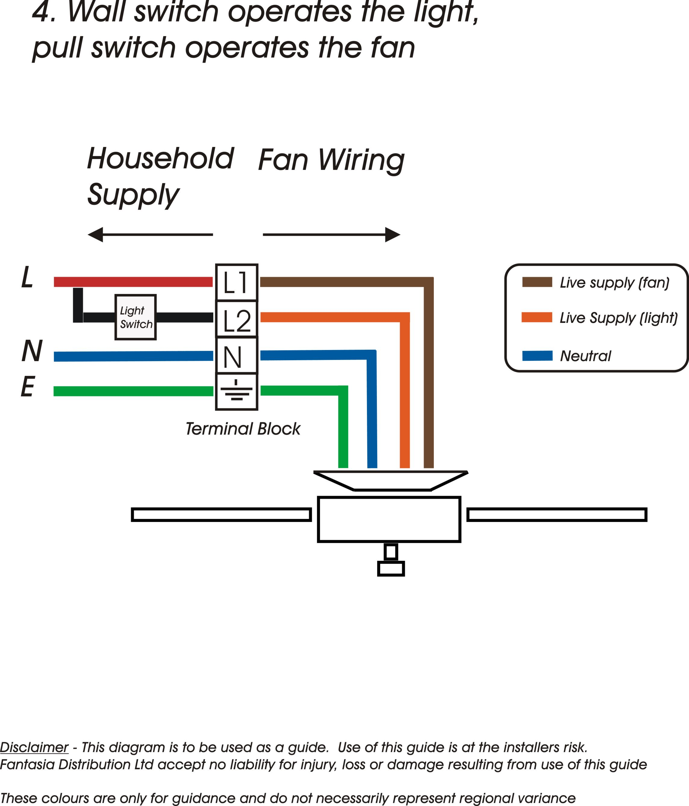 Ceiling Fan Pull Switch Wiring Diagram Solidfonts  sc 1 st  Integralbook.com : wiring pull switch - yogabreezes.com