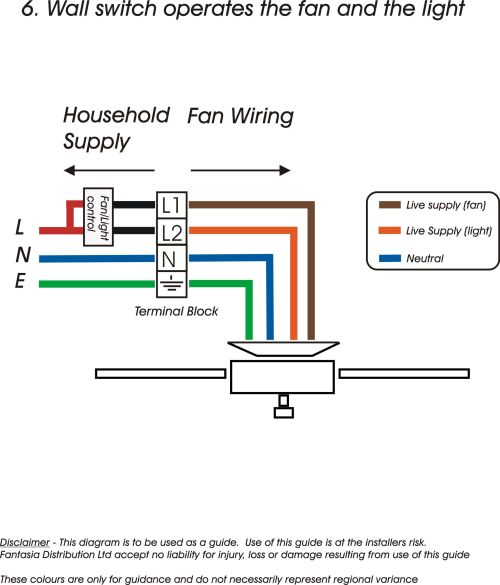 small resolution of ceiling fan remote wiring annavernon harbor breeze remote wiring diagram nilza net
