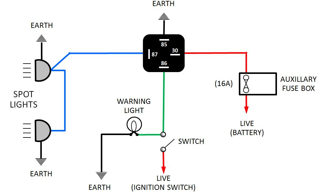 Spotlight Relay Wiring Diagram : 30 Wiring Diagram Images