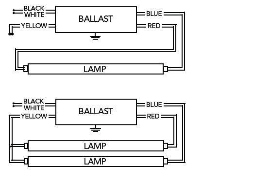Surprising Advance Fluorescent Ballast Wiring Diagram T Ballast Wiring Diagram Wiring Digital Resources Timewpwclawcorpcom