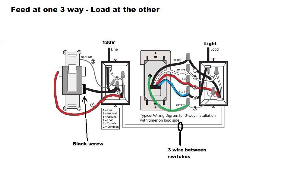 sho me wig wag wiring diagram fisher paykel dryer parts whelen strobe light - imageresizertool.com