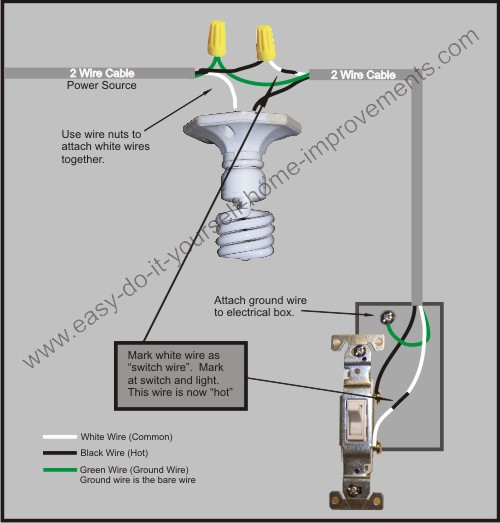 Wiring A Light Fixture To A Wall Switch