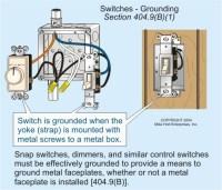 Wall light switch wiring | Warisan Lighting