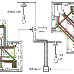 5 Way Light Switch Wiring Diagram Er For Hospital Management 2 Gang 1 Uk And 3 One Today Circuit How To Wire