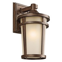 Wall mounted outdoor lights - For Added Security In Your ...