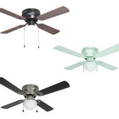 Ceiling Fan Light Kits Labeled Phase Diagram 10 Benefits Of White Kit Warisan Lighting