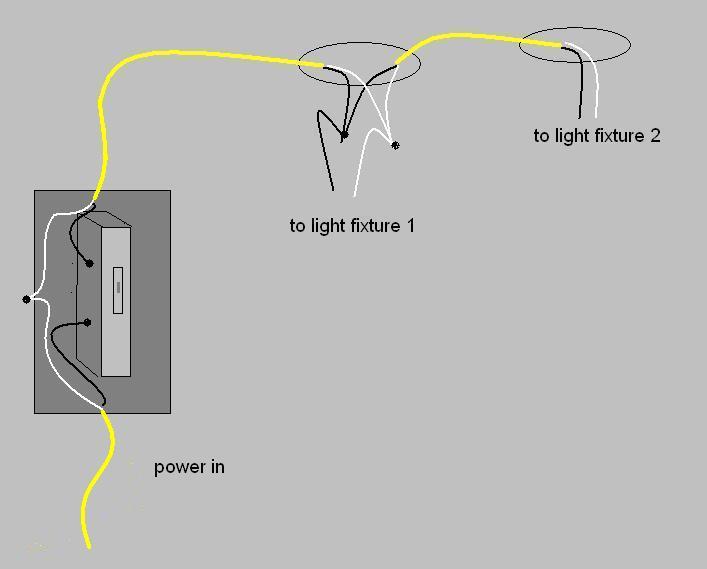 Outdoor Lighting Wiring | Wiring Diagram on