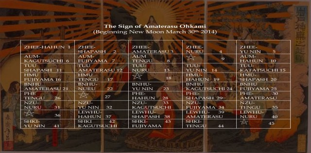 The Sign Of Amaterasu Ohkami Begins March 19th 2016- Celebrating Year 18,004.