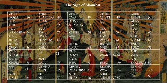 Sign of Shamhat Year 18,003 Begins May 9th 2015