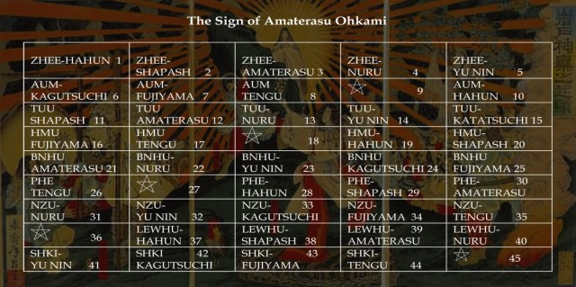 The Sign of Amaterasu Ohkami Begins March 25th 2015