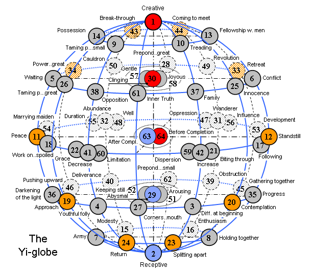 Different from most calendars, the Nyarzirian Calendar is very unique in that it is a measurement of fates.