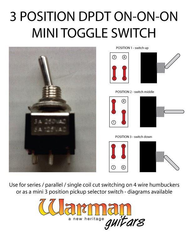 Wiring Toggle Switch : wiring, toggle, switch, Position, On-on-on, Toggle, Guitar, Switch, Warman, Guitars