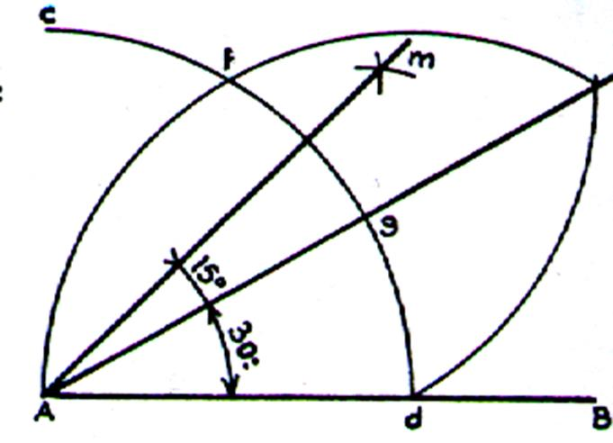 trace d angles 15 30 45 60
