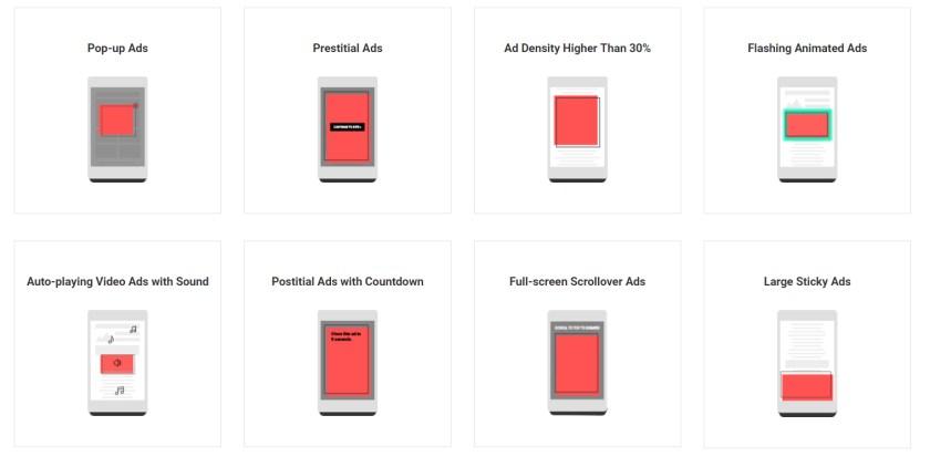 Types publicités bloquées en 2018 sur mobile google chrome