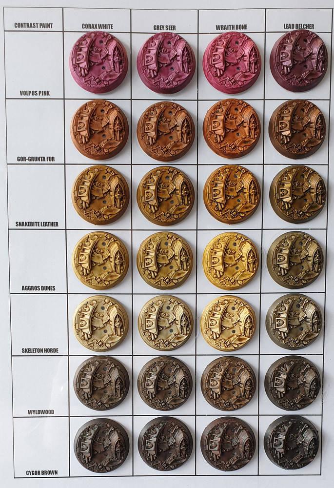 Gw Paint Chart : paint, chart, Contrast, Paints, Colour, Chart, Sigmar, Warhammer, 40000, Rumors