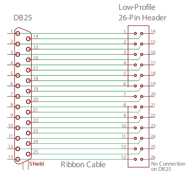 ethernet cable wiring diagram 2006 pontiac g6 ignition documentation: ess (ethernet smoothstepper)