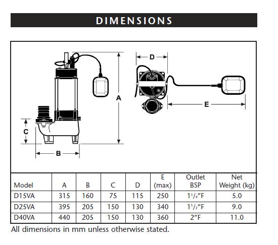 davey pump dimensions