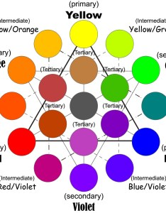 Why do we need another colour wheel also the martian rh warrenmars