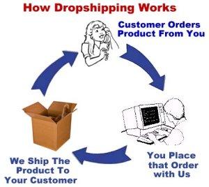 Memulai Bisnis Online Dengan DropShipping