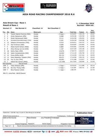 hasil-final-arrc-thailand-2016-race-1-adc-2016