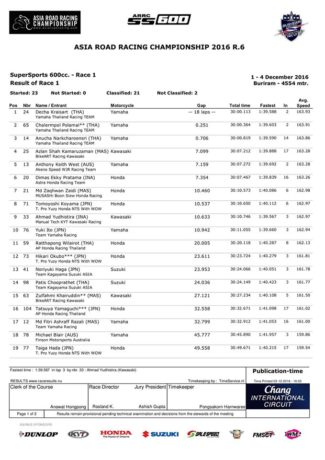 hasil-final-arrc-thailand-2016-race-1-kelas-600cc