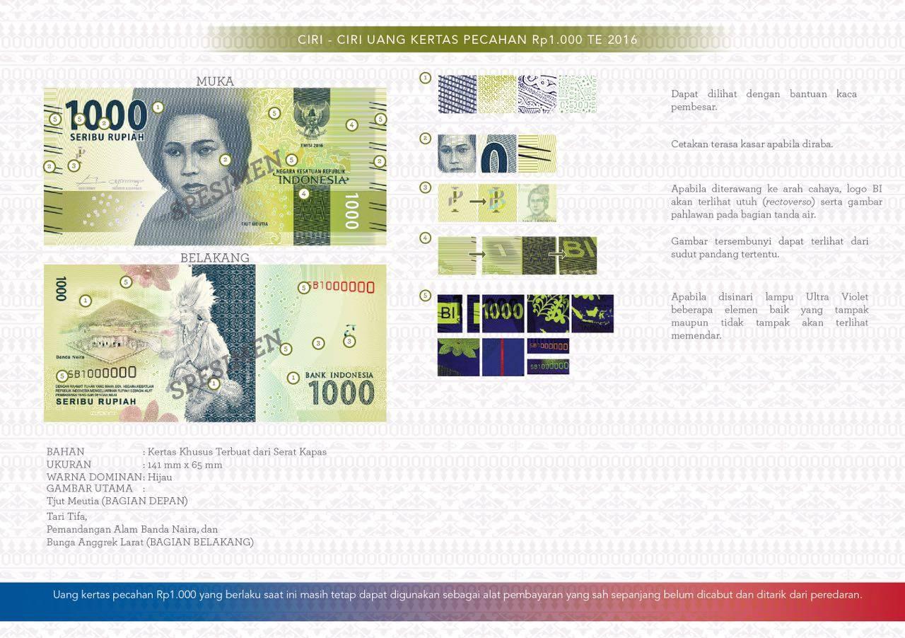 Inilah Gambar Uang Kertas dan Logam Rupiah Baru Dari Mulai