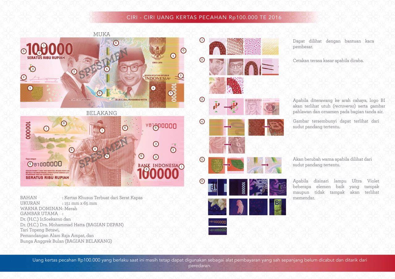 uang kertas baru 2017