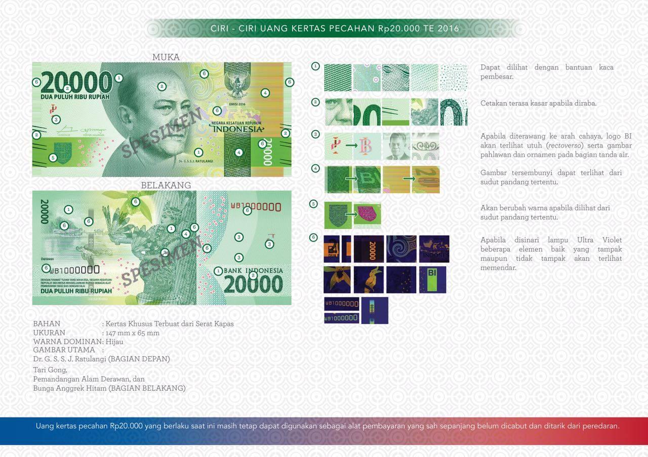 Inilah Gambar Uang Kertas dan Logam Rupiah Baru Dari Mulai ...