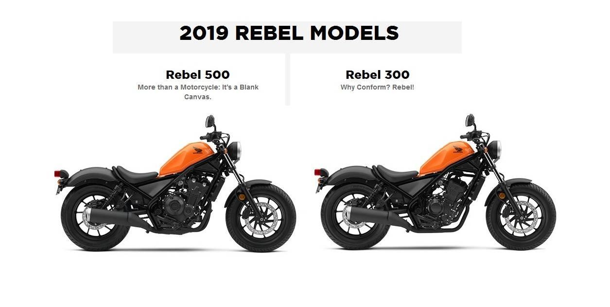 Honda Rebel 2019 Rilis Di Amerika Tangkinya Warna Orange