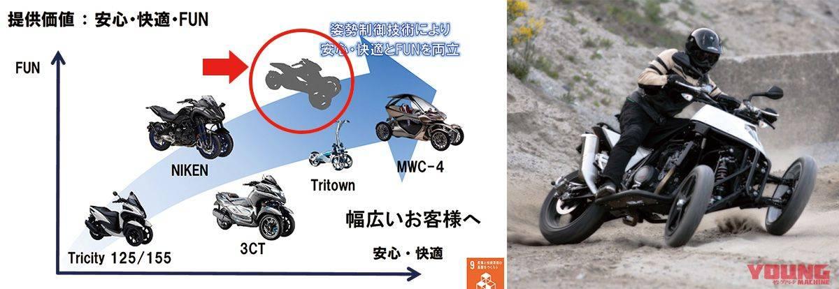 motor baru yamaha 3 roda