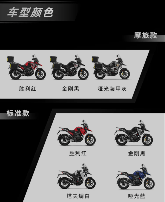 Honda CB190X warna