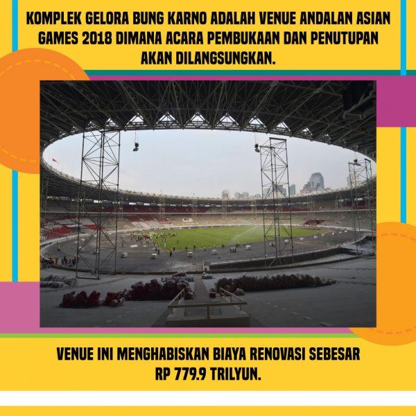 Asian games 2018,asian games,gelora bung karno, olimpiade 2032