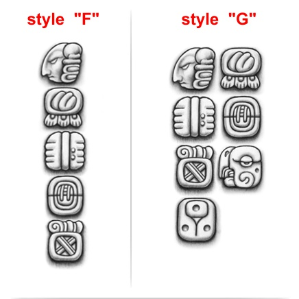 How to write my name in mayan hieroglyphics