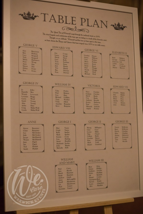 Royal Themed Table Plan at Old Shire Hall