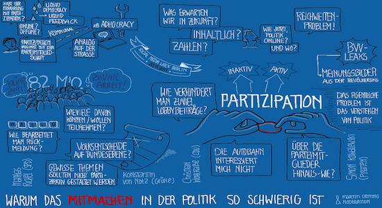 Ist echte Partizipation so schwierig? Foto: Anna Lena Schiller/Flickr