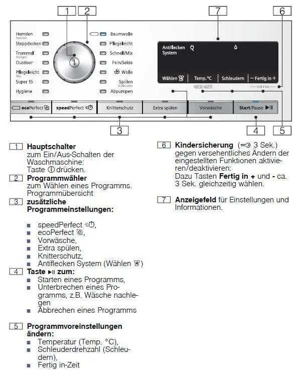 Siemens Kühlschrank Bedienungsanleitung Symbole
